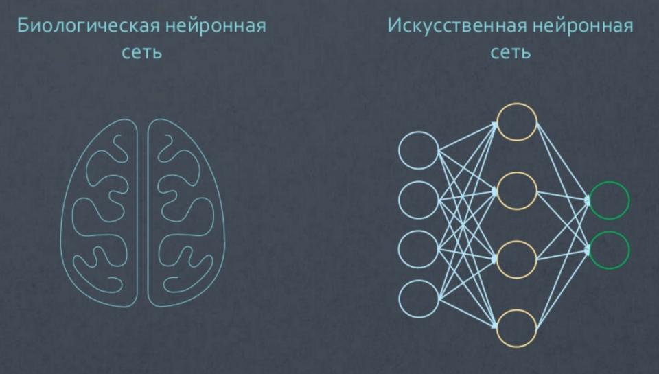 Машинное обучение — магия или наука? - 9