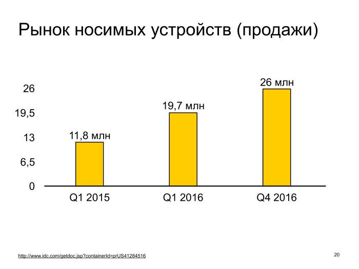 Как наука о данных помогает развитию медицины. Лекция в Яндексе - 4