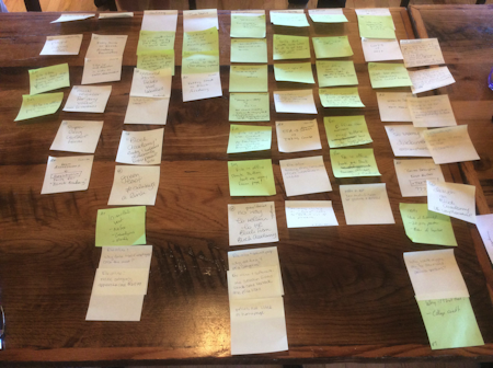 Group Notetaking for User Research