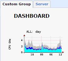 XoruX — бесплатный мониторинг виртуальной инфраструктуры, систем хранения и передачи данных - 11