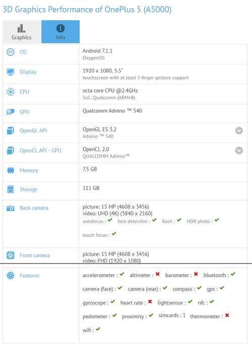 Обе камеры смартфона OnePlus 5 имеют разрешение 16 Мп - 1