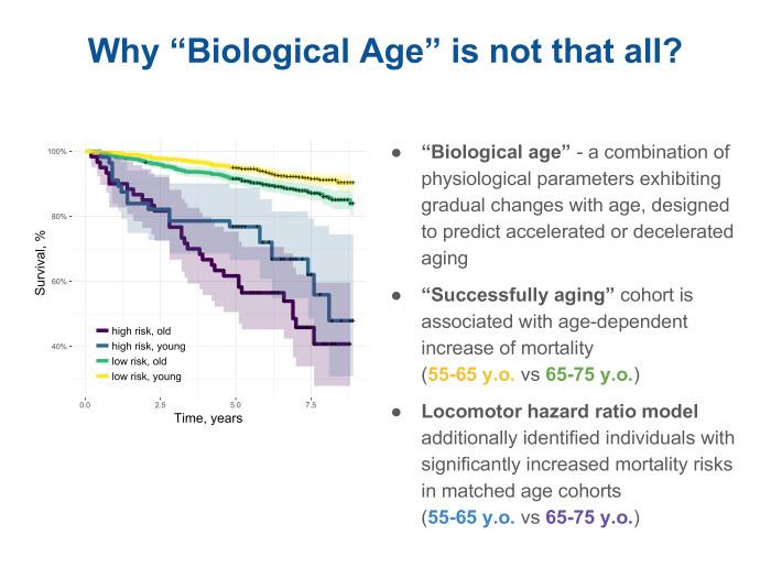 Оценка параметров старения с помощью носимой электроники. Лекция в Яндексе - 5