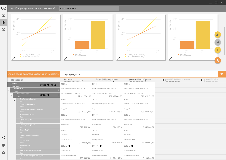 Дизайн интерфейса корпоративного инструмента BI для data mining - 7