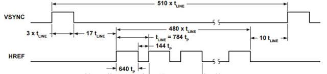 Оптическое распознавание символов на микроконтроллере - 24