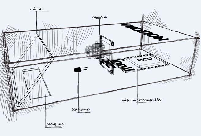 Оптическое распознавание символов на микроконтроллере - 7