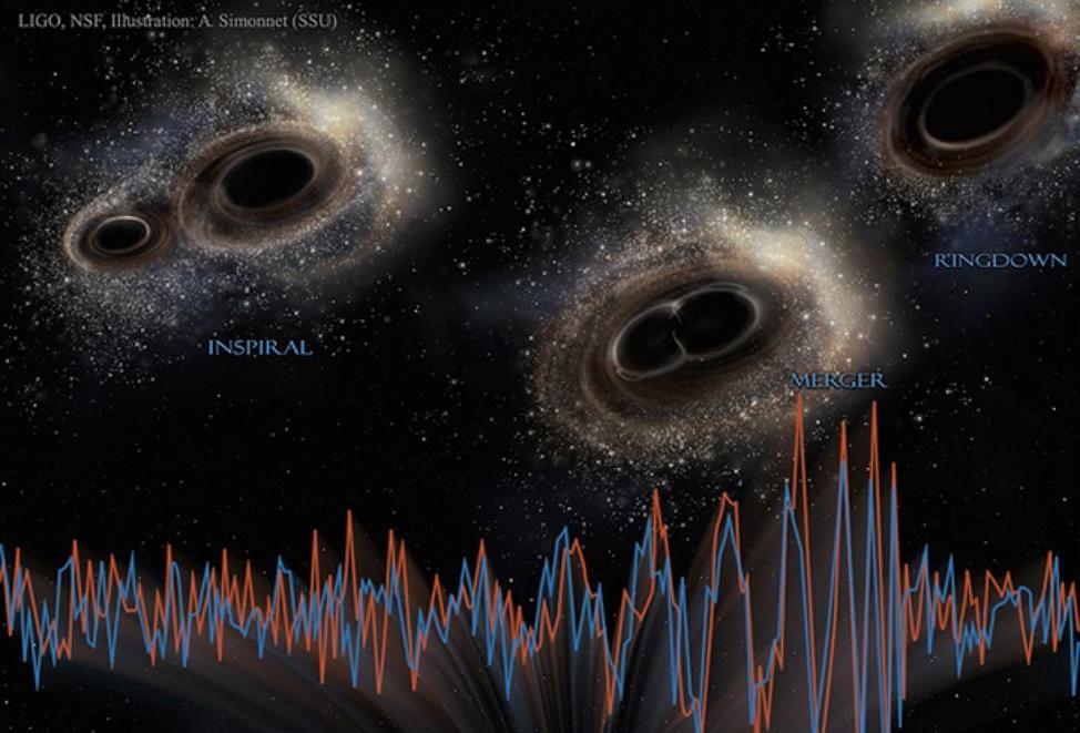 Симфония 13 миллиардов лет: звуки Солнечной системы и далеких звезд - 1