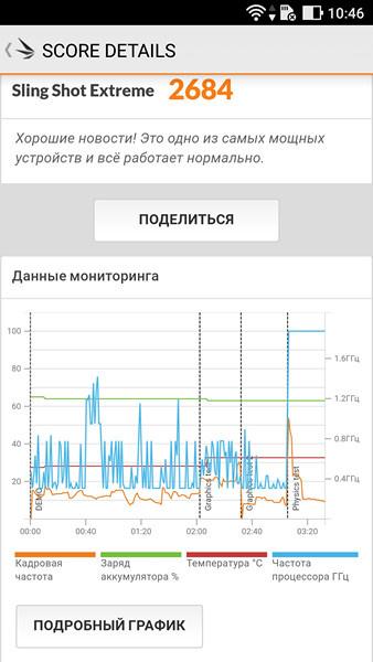 Обзор смартфона ZenFone 3 Deluxe - 85
