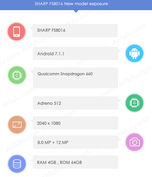 Sharp представит смартфон с нестандартным дисплеем