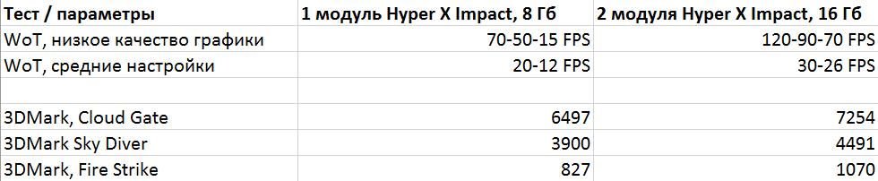 Повышаем быстродействие игр на ультракомпактных системах - 31