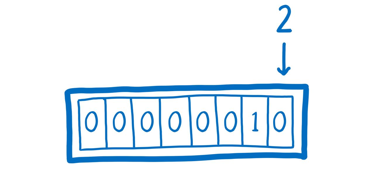 ArrayBuffer и SharedArrayBuffer в JavaScript, часть 1: краткий курс по управлению памятью - 4