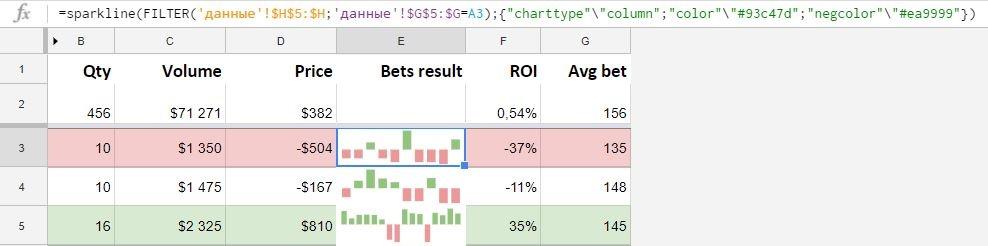 Полезные функции Google Таблиц, которых нет в Excel - 14