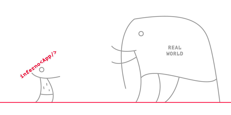разработчик против мамонта