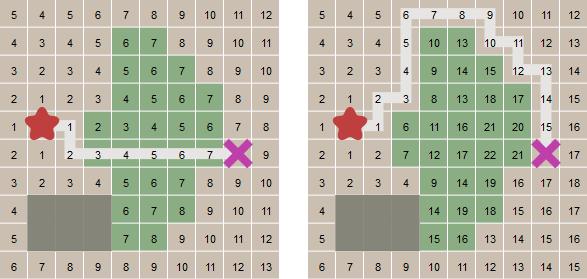 Реализация алгоритма A* - 1