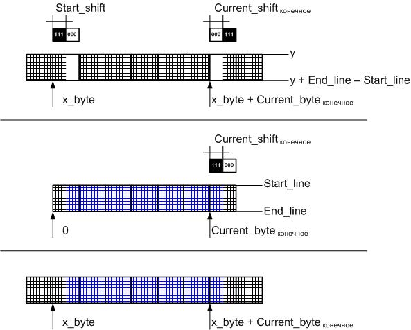 Автоматное программирование – новая веха или миф? - 22