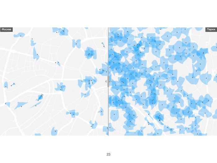Дизайн города, основанный на данных. Лекция в Яндексе - 15