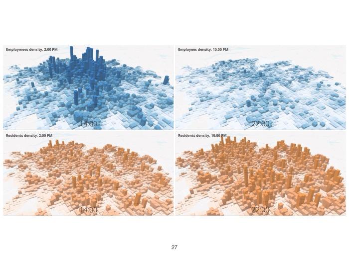 Дизайн города, основанный на данных. Лекция в Яндексе - 18