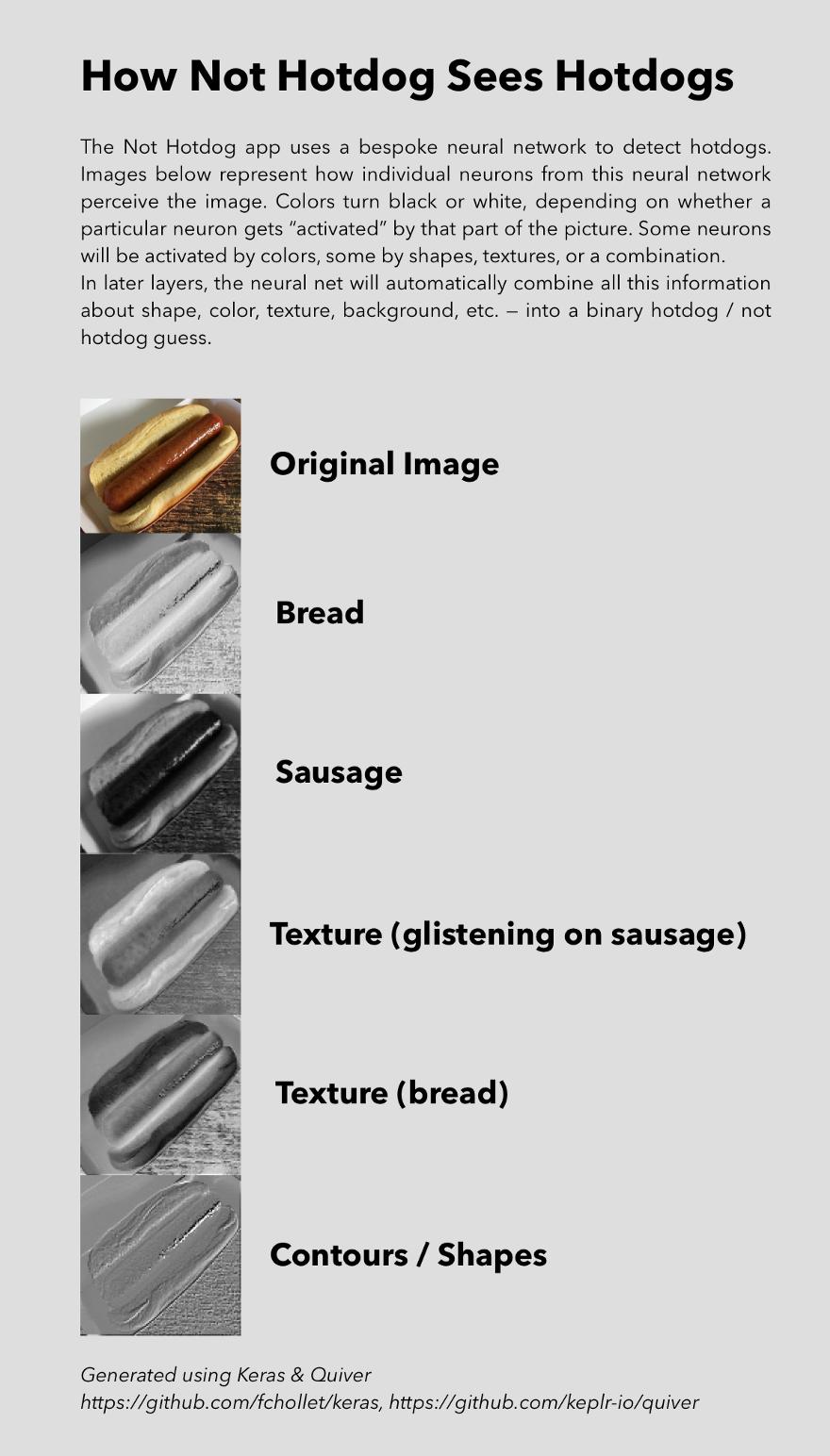 Как HBO делала приложение Not Hotdog для сериала «Кремниевая долина» - 10