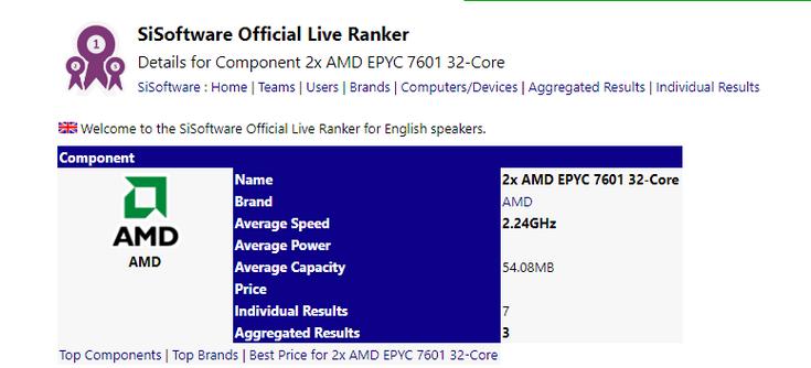 Система с двумя процессорами AMD Epyc 7601 уступает паре