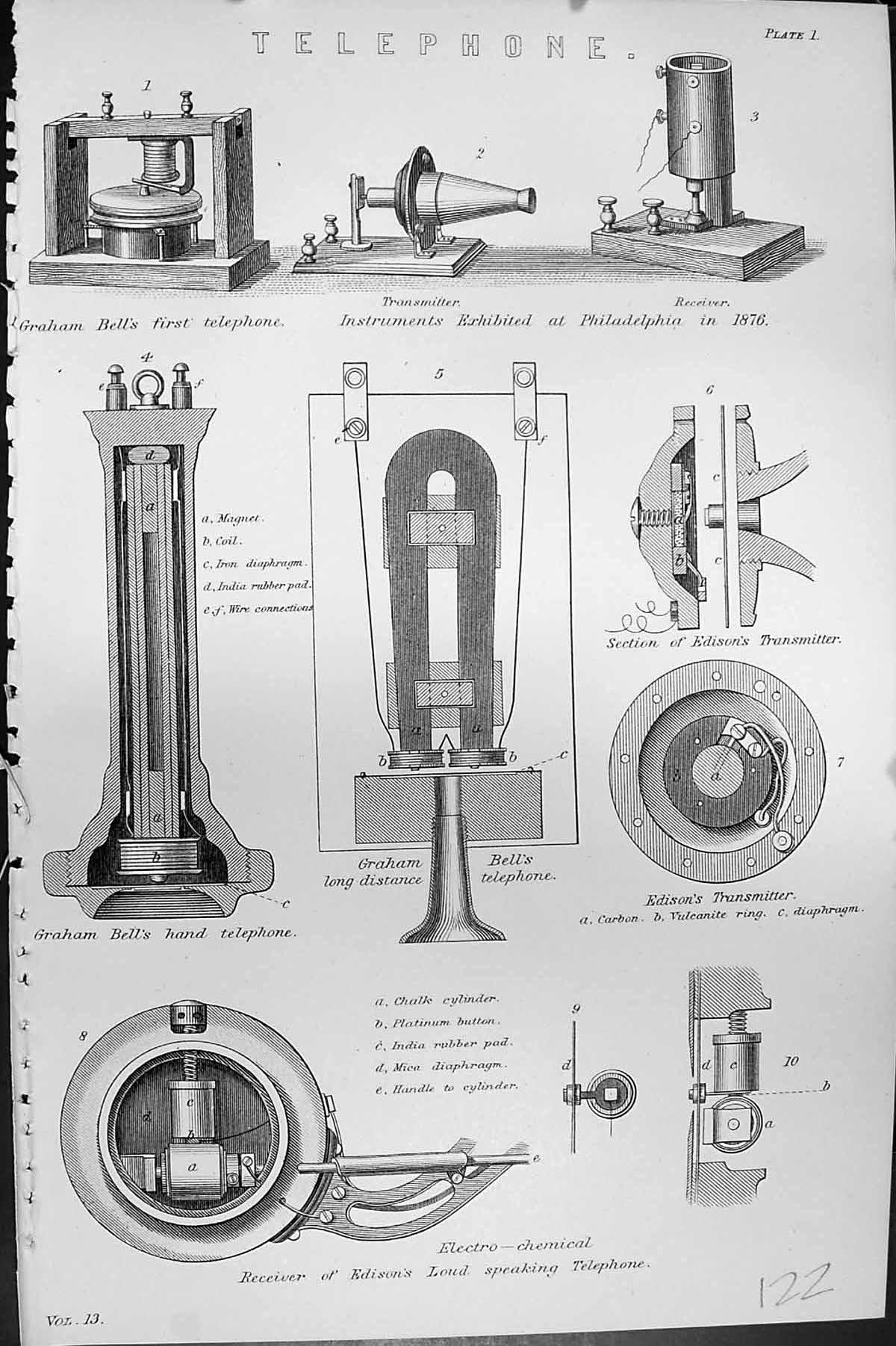 История реле: говорящий телеграф - 1
