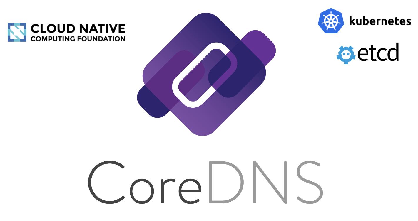 CoreDNS — DNS-сервер для мира cloud native и Service Discovery для Kubernetes - 1