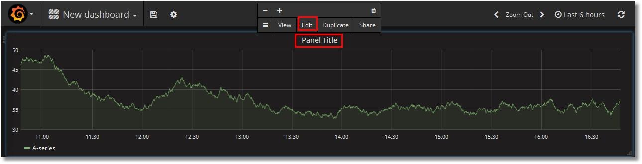 Edit graph in Grafana