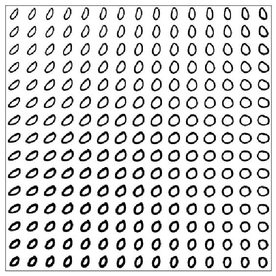 Автоэнкодеры в Keras, Часть 5: GAN(Generative Adversarial Networks) и tensorflow - 40