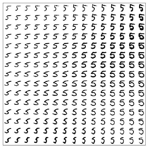 Автоэнкодеры в Keras, Часть 5: GAN(Generative Adversarial Networks) и tensorflow - 45