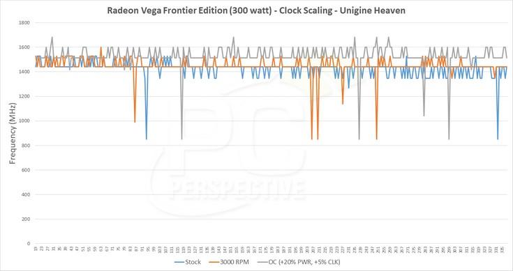 Печатная плата Radeon Vega Frontier Edition выглядит необычно