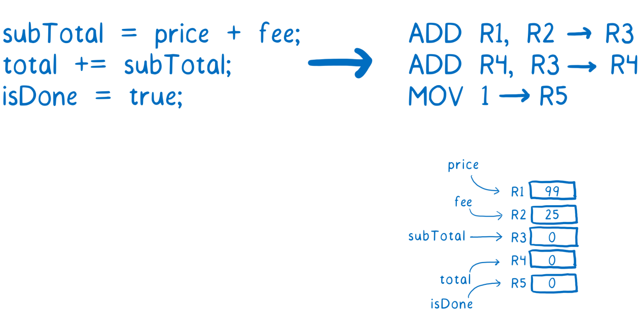 ArrayBuffer и SharedArrayBuffer в JavaScript, часть 3: гонки потоков и Atomics - 21