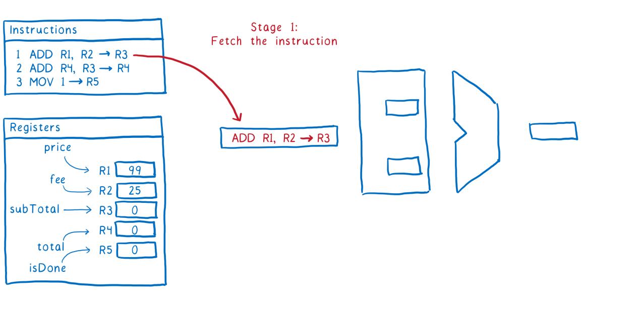 ArrayBuffer и SharedArrayBuffer в JavaScript, часть 3: гонки потоков и Atomics - 22