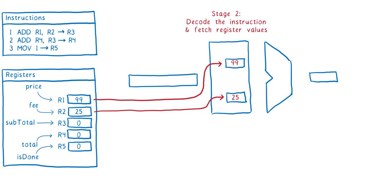 ArrayBuffer и SharedArrayBuffer в JavaScript, часть 3: гонки потоков и Atomics - 23