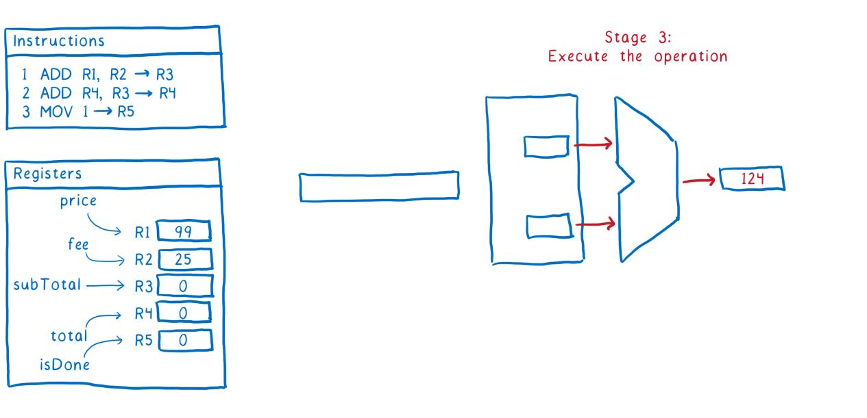 ArrayBuffer и SharedArrayBuffer в JavaScript, часть 3: гонки потоков и Atomics - 24
