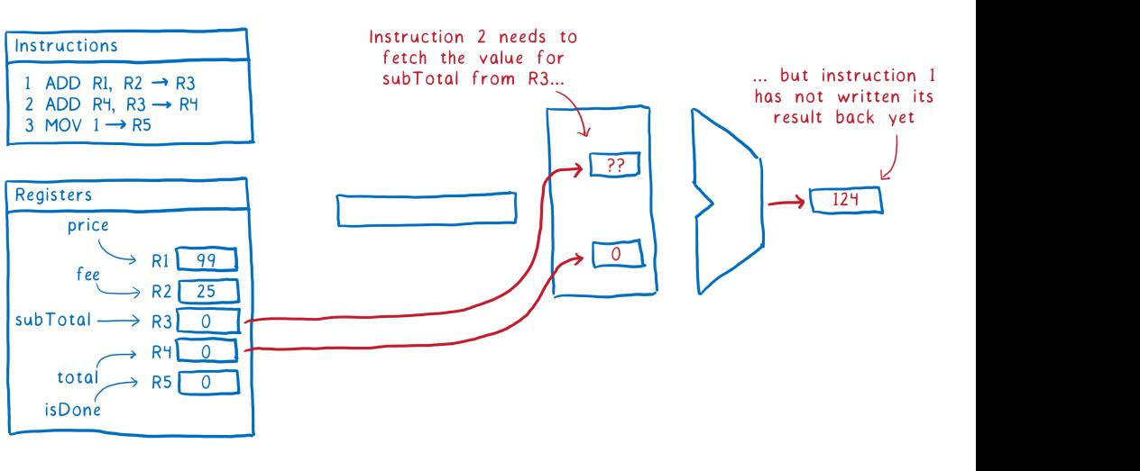 ArrayBuffer и SharedArrayBuffer в JavaScript, часть 3: гонки потоков и Atomics - 26