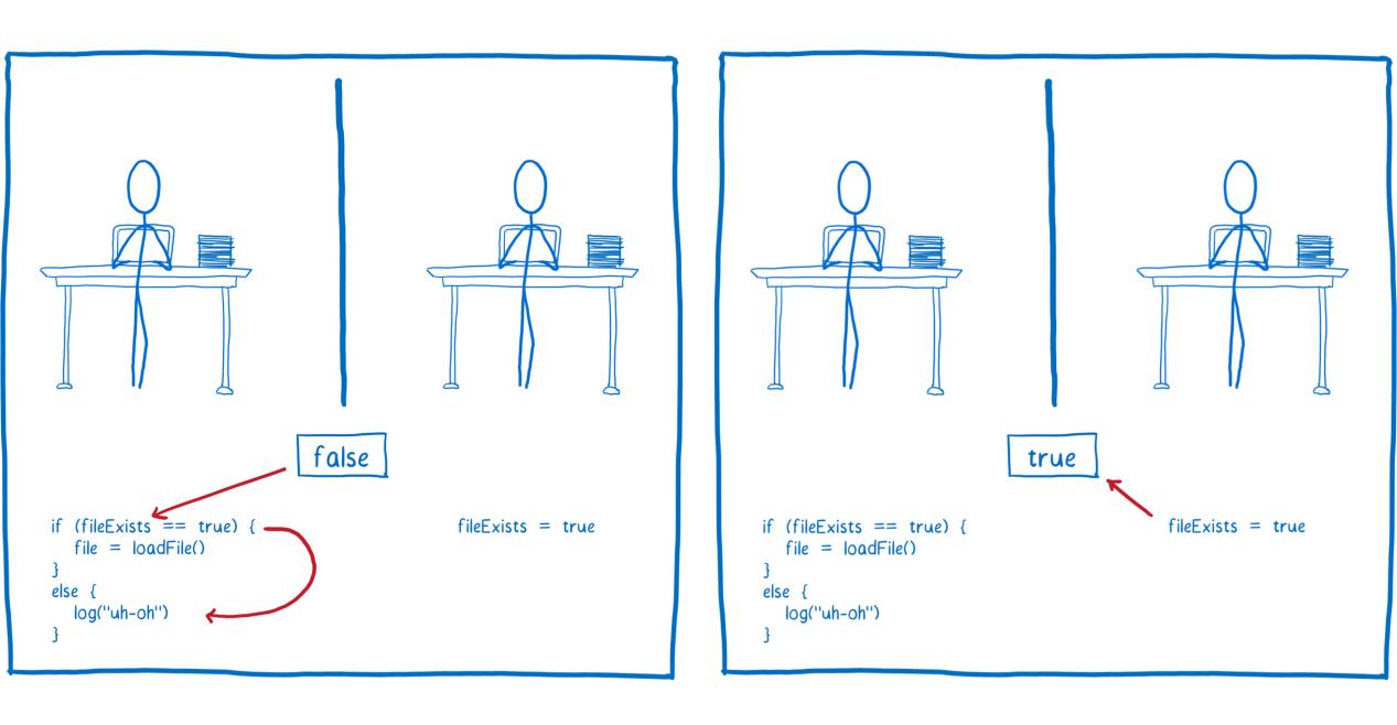 ArrayBuffer и SharedArrayBuffer в JavaScript, часть 3: гонки потоков и Atomics - 5