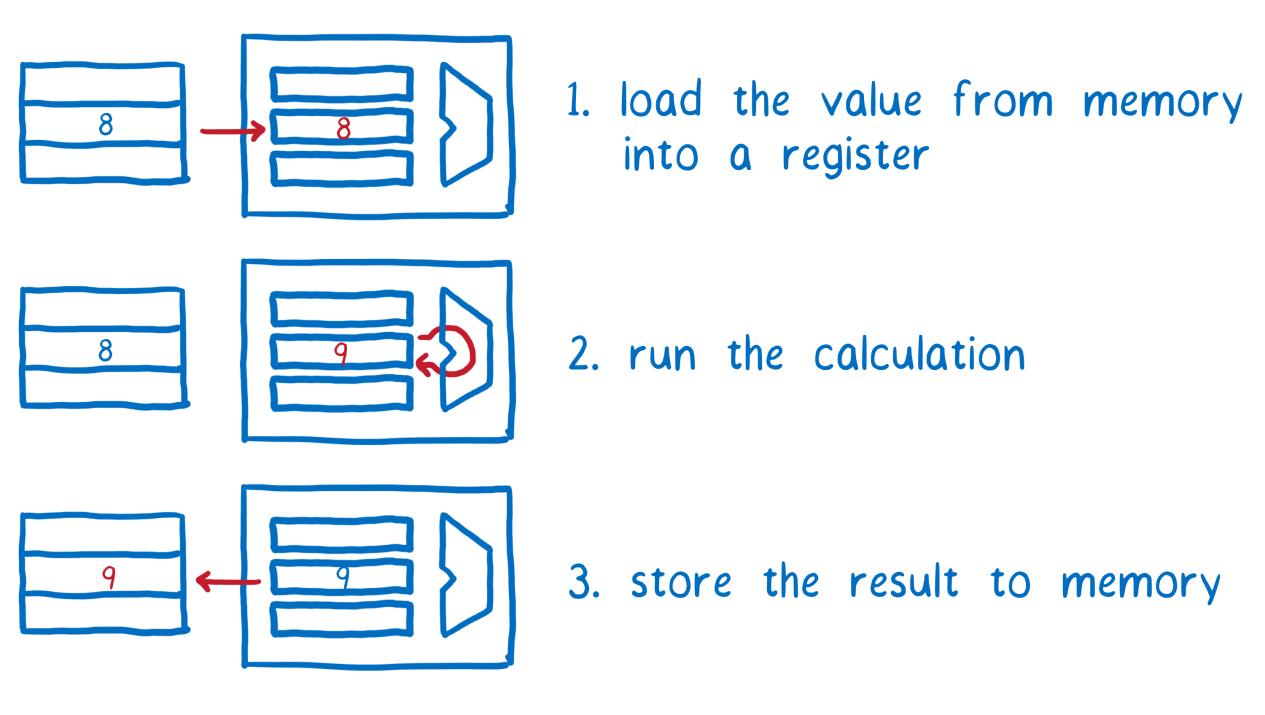 ArrayBuffer и SharedArrayBuffer в JavaScript, часть 3: гонки потоков и Atomics - 9
