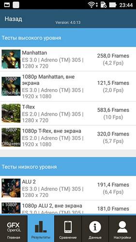 Обзор смартфона ASUS ZenFone Live - 64