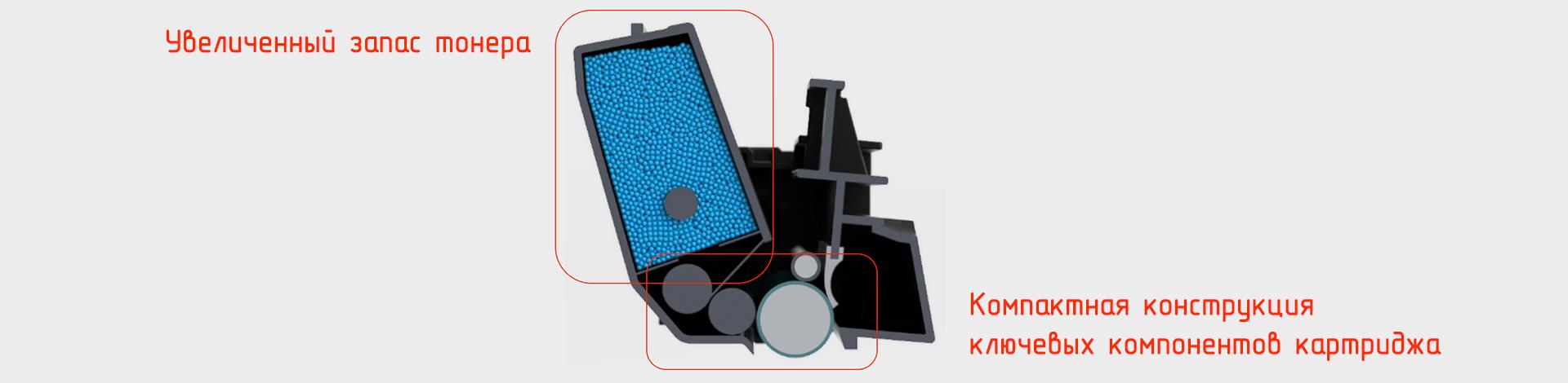 От домашнего офиса до корпорации: новые лазерные устройства из линейки Canon i-SENSYS - 3