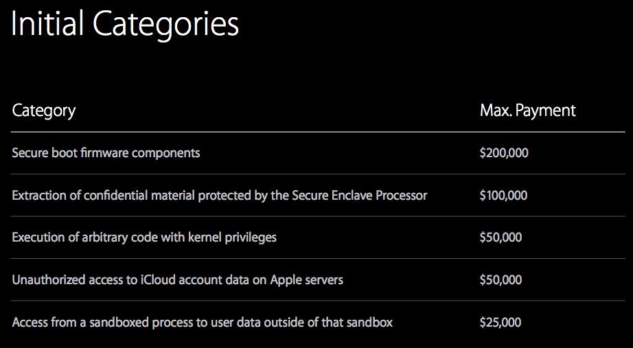 Никто не хочет сообщать Apple об уязвимостях iPhone - 2