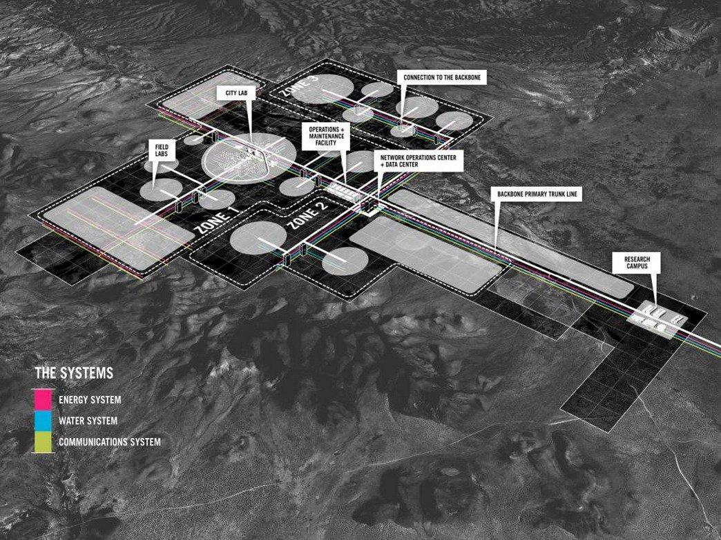 Строящиеся города будущего: энергия, переработка, безотходная среда - 13