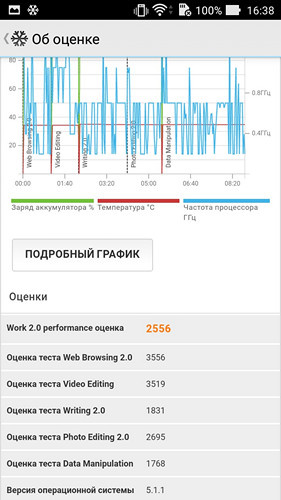 Обзор смартфона ZenFone Go TV - 53