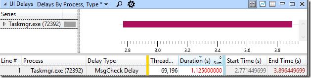 24-ядерный CPU, а я не могу сдвинуть курсор - 1