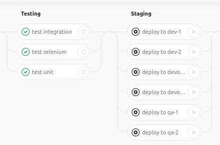 GitLab CI для непрерывной интеграции и доставки в production. Часть 2: преодолевая трудности - 4