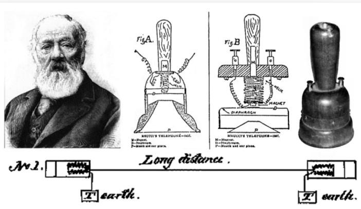 Личность и звук: телектрофон Антонио Меуччи и ирония исторической справедливости - 1