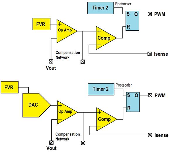 50 оттенков ПНЯ*. Микроконтроллеры в импульсных источниках питания - 18