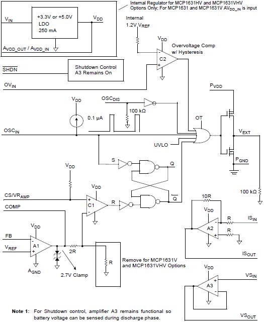 50 оттенков ПНЯ*. Микроконтроллеры в импульсных источниках питания - 2