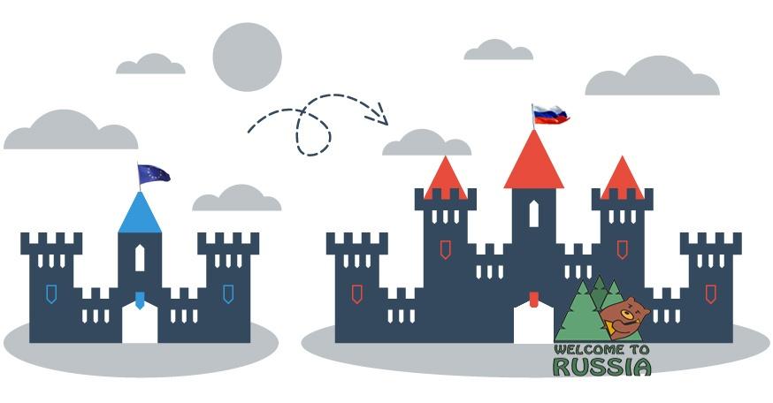 Подготовка IT-инфраструктуры иностранного банка для переезда информационных систем в Россию - 1
