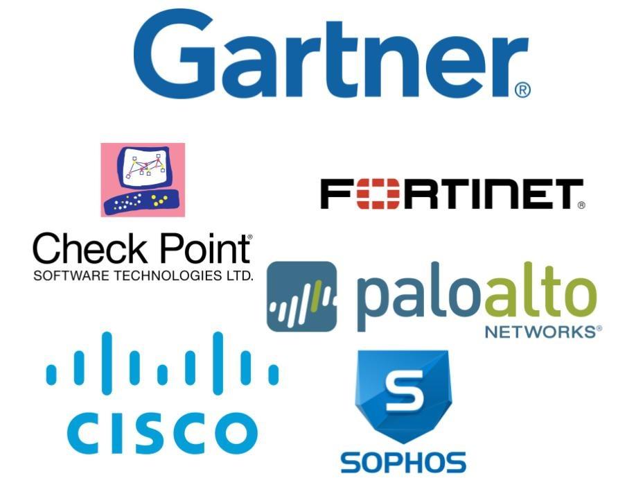 Какой firewall лучше всех? Лидеры среди UTM и Enterprise Firewalls (Gartner 2017) - 1