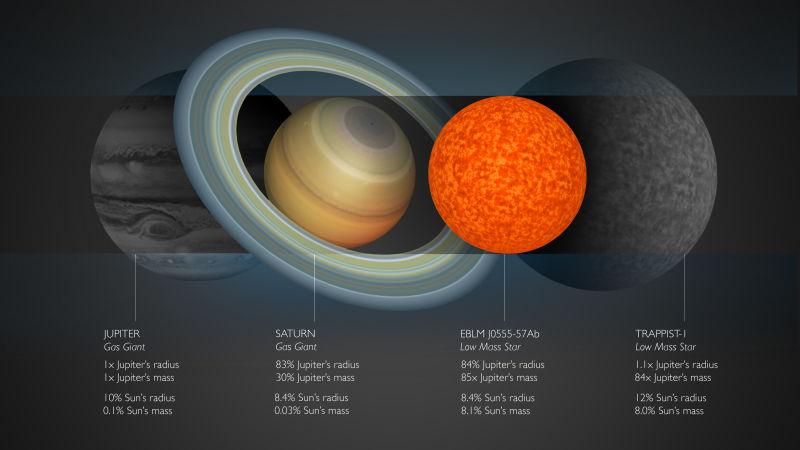 Астрономы открыли самую маленькую звезду за все время наблюдений - 1