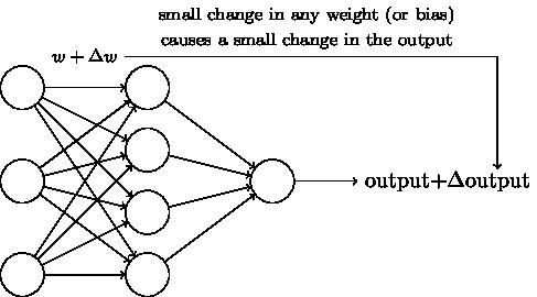 Использование нейронных сетей для распознавания рукописных цифр Часть 1 - 4
