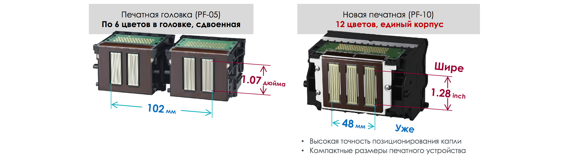 Принтеры с широкой душой. Краткий гид по устройствам для широкоформатной печати Canon - 3